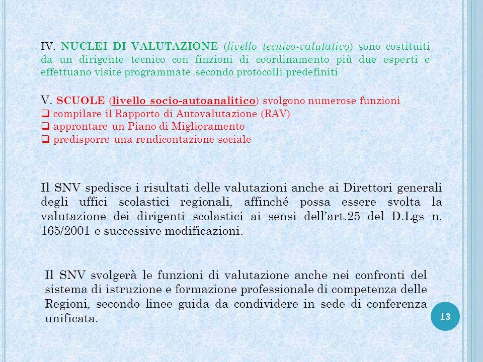 13 IV. NUCLEI DI VALUTAZIONE ( livello tecnico-valutativo ) sono costituiti da un dirigente tecnico con finzioni di coordinamento più due esperti e ef