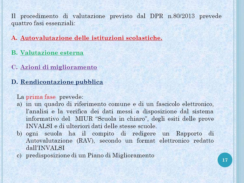 17 Il procedimento di valutazione previsto dal DPR n.80/2013 prevede quattro fasi essenziali: A. Autovalutazione delle istituzioni scolastiche. B.Valu