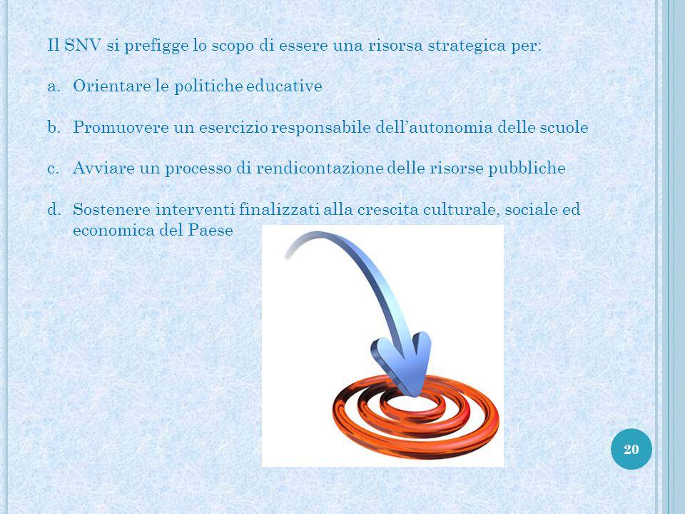 20 Il SNV si prefigge lo scopo di essere una risorsa strategica per: a.Orientare le politiche educative b.Promuovere un esercizio responsabile dell'au
