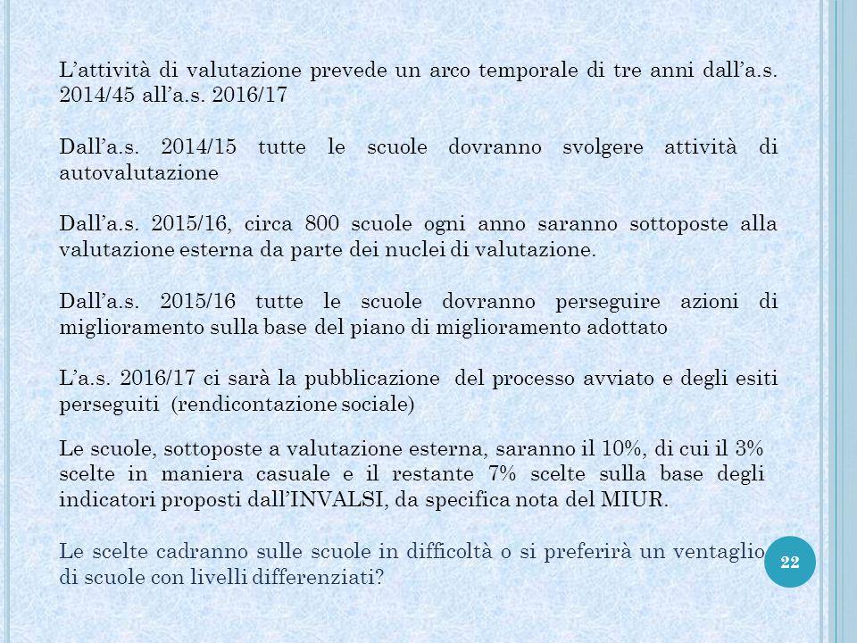 22 L'attività di valutazione prevede un arco temporale di tre anni dall'a.s. 2014/45 all'a.s. 2016/17 Dall'a.s. 2014/15 tutte le scuole dovranno svolg