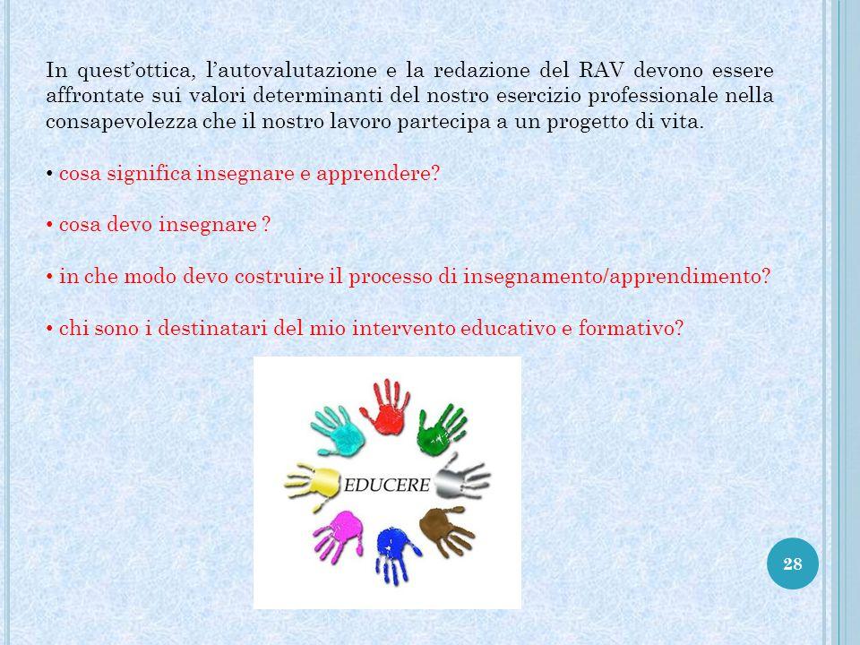 28 In quest'ottica, l'autovalutazione e la redazione del RAV devono essere affrontate sui valori determinanti del nostro esercizio professionale nella consapevolezza che il nostro lavoro partecipa a un progetto di vita.