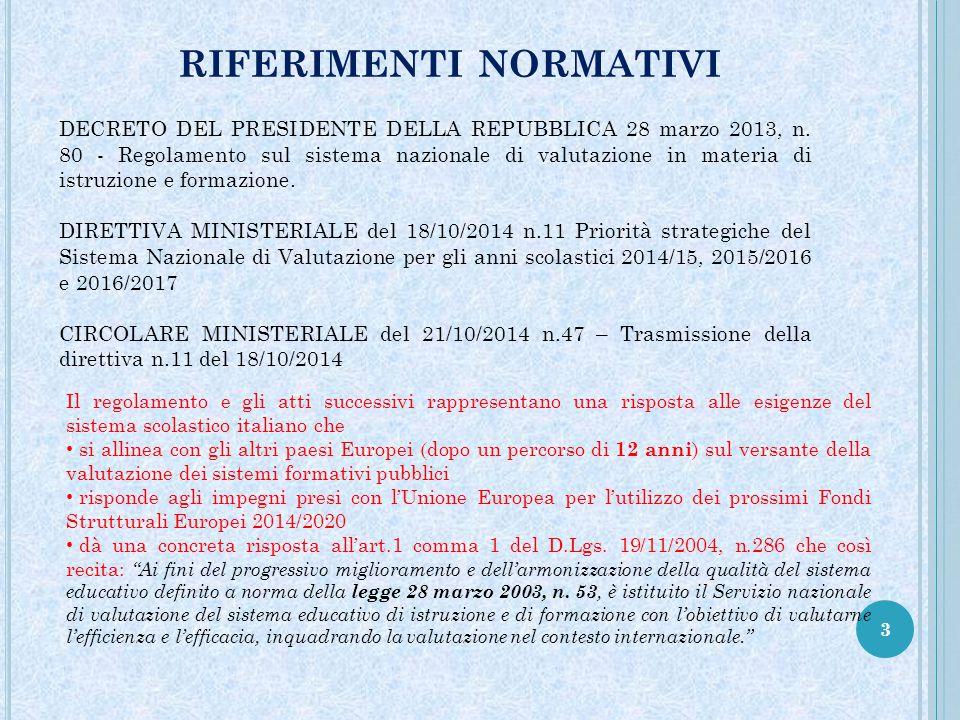 3 RIFERIMENTI NORMATIVI DECRETO DEL PRESIDENTE DELLA REPUBBLICA 28 marzo 2013, n. 80 - Regolamento sul sistema nazionale di valutazione in materia di
