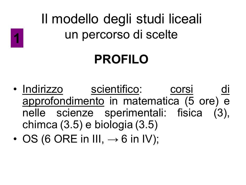 Il modello degli studi liceali un percorso di scelte PROFILO Indirizzo scientifico: corsi di approfondimento in matematica (5 ore) e nelle scienze spe
