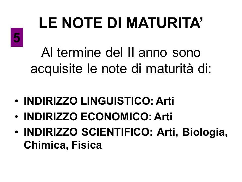 LE NOTE DI MATURITA' Al termine del II anno sono acquisite le note di maturità di: INDIRIZZO LINGUISTICO: Arti INDIRIZZO ECONOMICO: Arti INDIRIZZO SCI