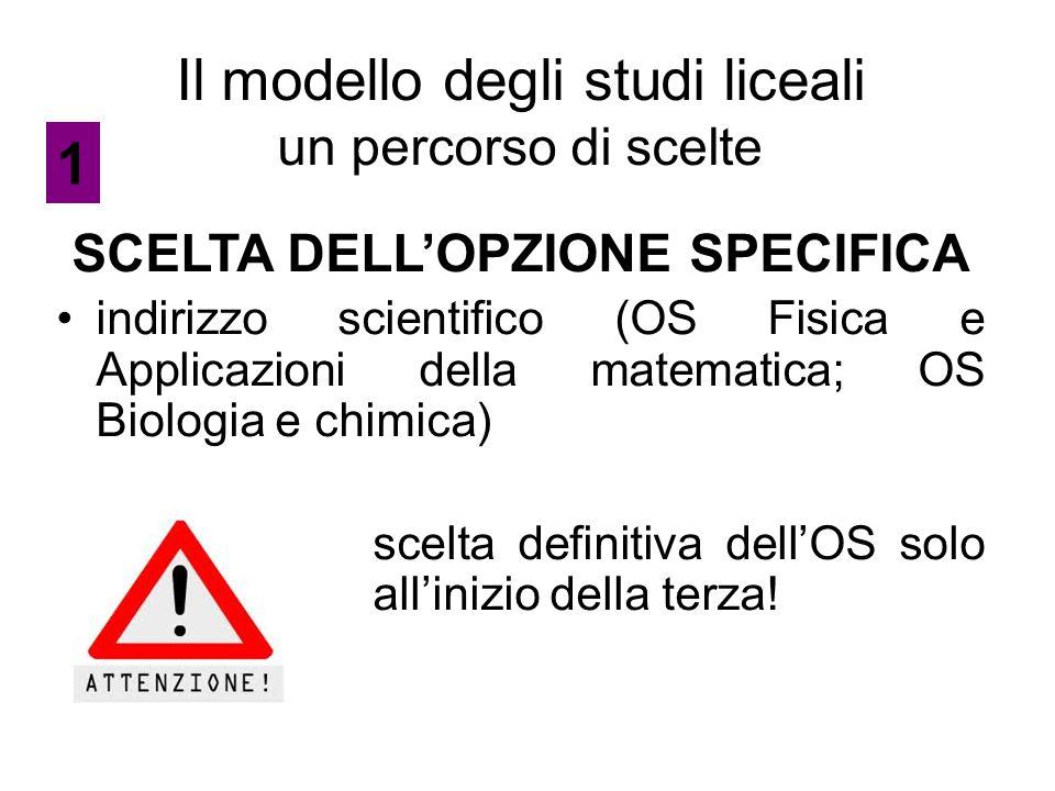 Il modello degli studi liceali un percorso di scelte SCELTA DELL'OPZIONE SPECIFICA indirizzo scientifico (OS Fisica e Applicazioni della matematica; O
