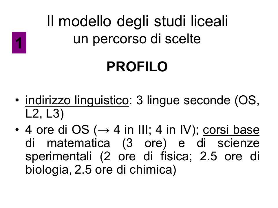 Il modello degli studi liceali un percorso di scelte PROFILO indirizzo linguistico: 3 lingue seconde (OS, L2, L3) 4 ore di OS (→ 4 in III; 4 in IV); c