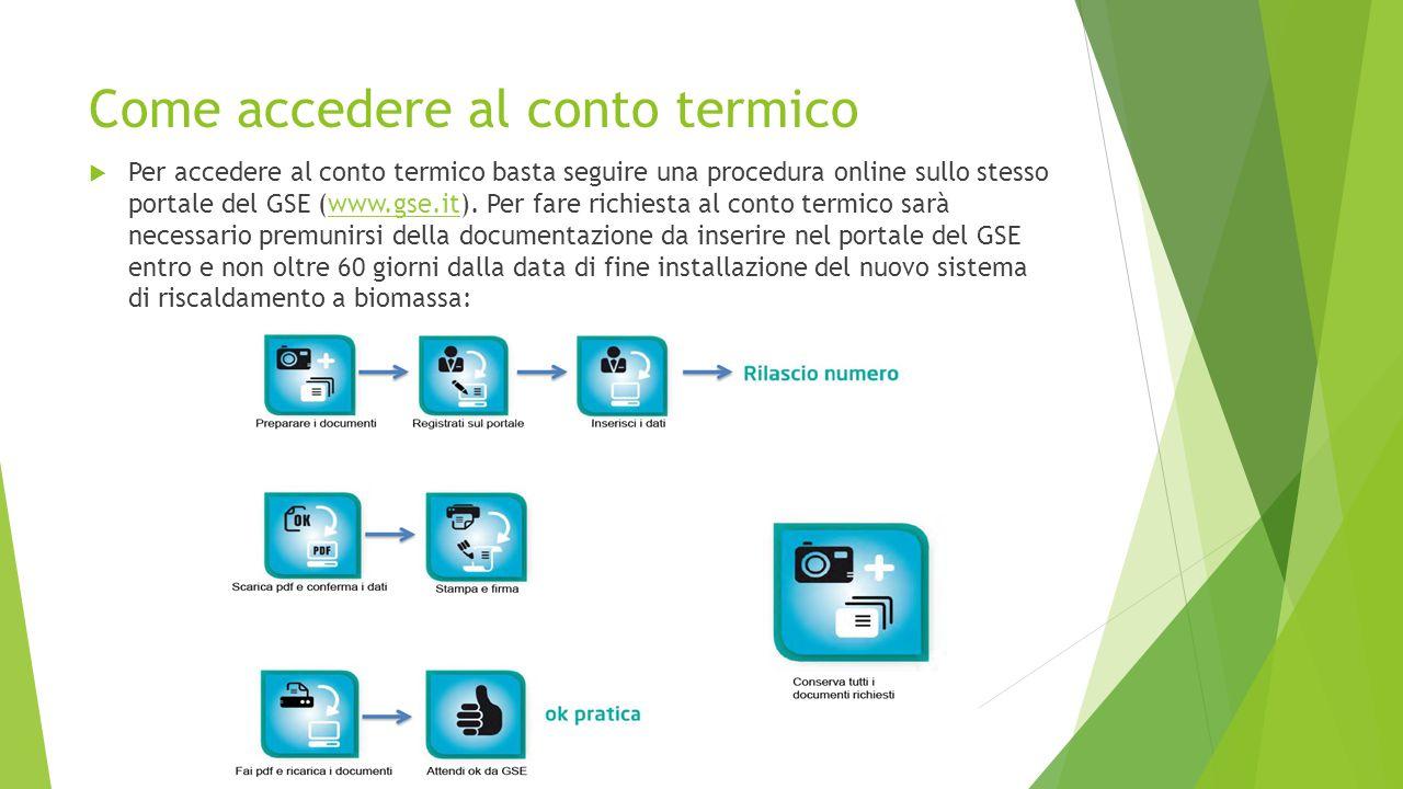 Come accedere al conto termico  Per accedere al conto termico basta seguire una procedura online sullo stesso portale del GSE (www.gse.it). Per fare