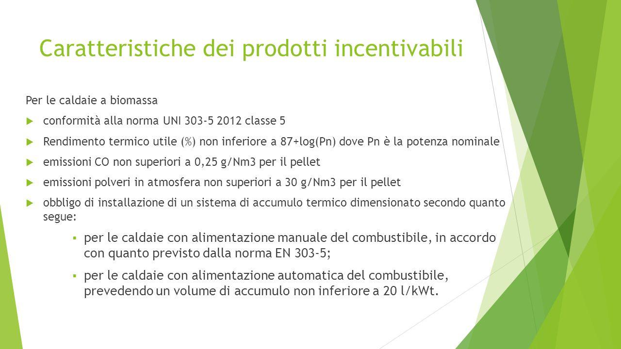 Caratteristiche dei prodotti incentivabili Per le caldaie a biomassa  conformità alla norma UNI 303-5 2012 classe 5  Rendimento termico utile (%) no