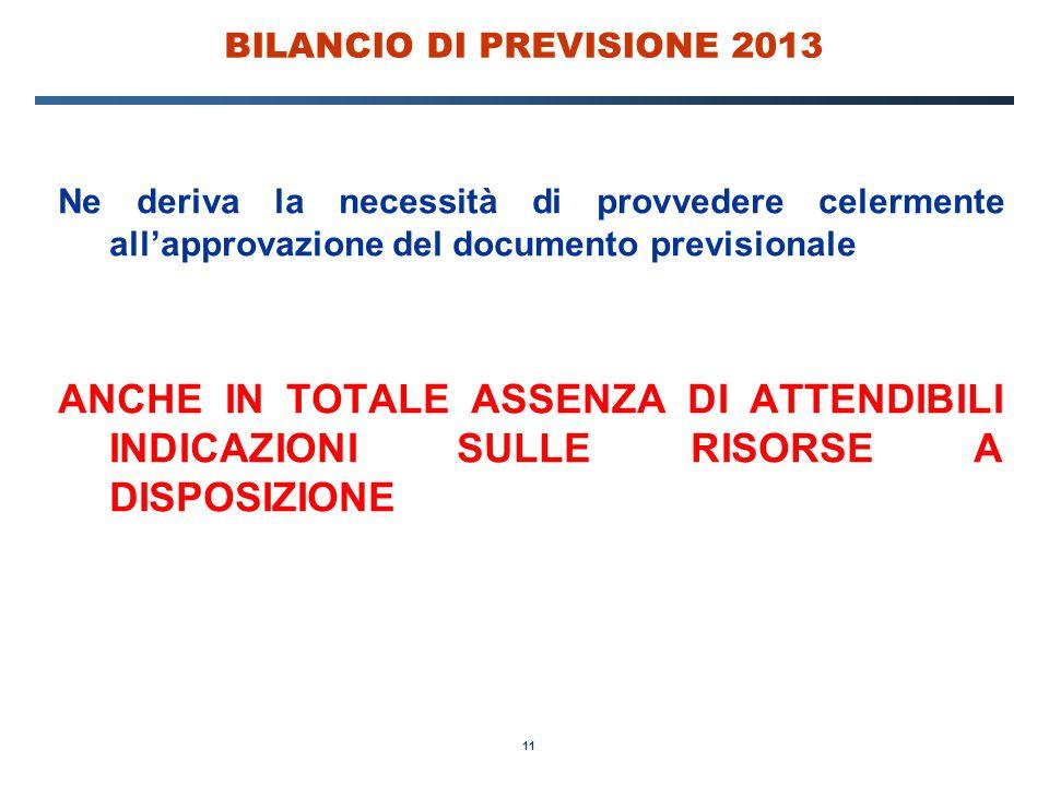 11 BILANCIO DI PREVISIONE 2013 Ne deriva la necessità di provvedere celermente all'approvazione del documento previsionale ANCHE IN TOTALE ASSENZA DI ATTENDIBILI INDICAZIONI SULLE RISORSE A DISPOSIZIONE