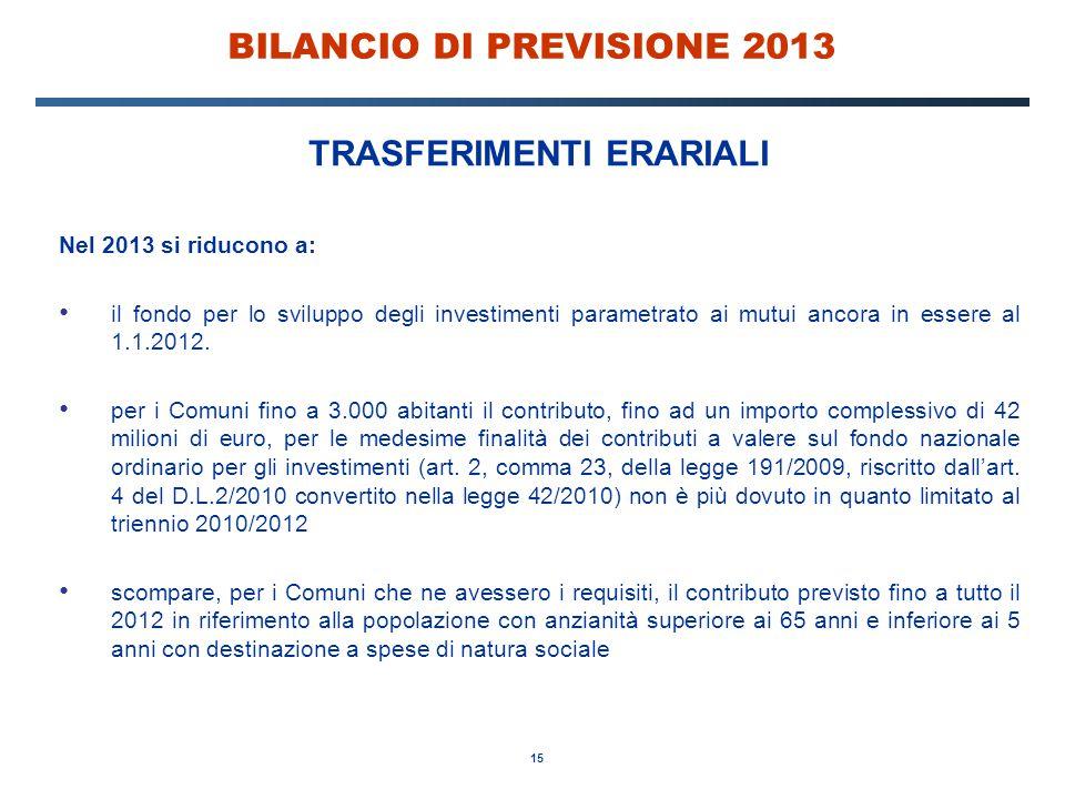 15 BILANCIO DI PREVISIONE 2013 TRASFERIMENTI ERARIALI Nel 2013 si riducono a: il fondo per lo sviluppo degli investimenti parametrato ai mutui ancora in essere al 1.1.2012.
