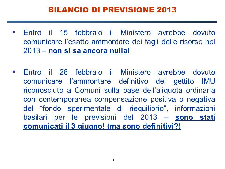 2 BILANCIO DI PREVISIONE 2013 Entro il 15 febbraio il Ministero avrebbe dovuto comunicare l'esatto ammontare dei tagli delle risorse nel 2013 – non si sa ancora nulla.