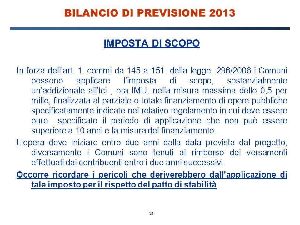 32 BILANCIO DI PREVISIONE 2013 IMPOSTA DI SCOPO In forza dell'art.
