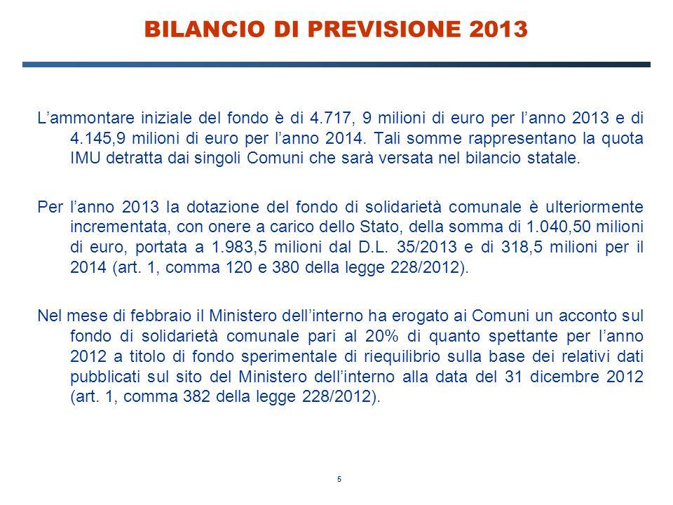5 BILANCIO DI PREVISIONE 2013 L'ammontare iniziale del fondo è di 4.717, 9 milioni di euro per l'anno 2013 e di 4.145,9 milioni di euro per l'anno 2014.