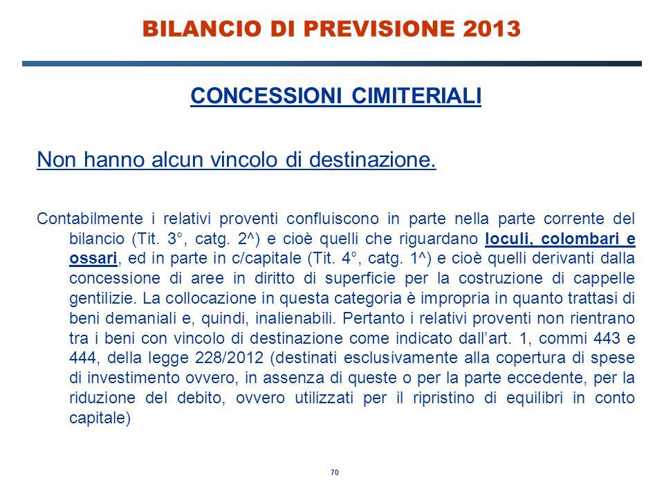70 BILANCIO DI PREVISIONE 2013 CONCESSIONI CIMITERIALI Non hanno alcun vincolo di destinazione.