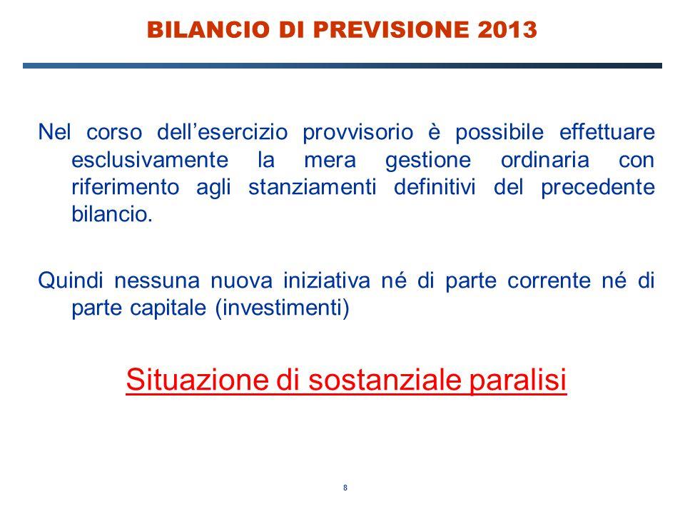 8 BILANCIO DI PREVISIONE 2013 Nel corso dell'esercizio provvisorio è possibile effettuare esclusivamente la mera gestione ordinaria con riferimento agli stanziamenti definitivi del precedente bilancio.
