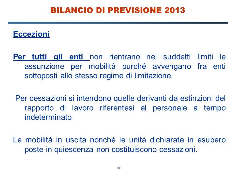86 BILANCIO DI PREVISIONE 2013 Eccezioni Per tutti gli enti non rientrano nei suddetti limiti le assunzione per mobilità purché avvengano fra enti sottoposti allo stesso regime di limitazione.