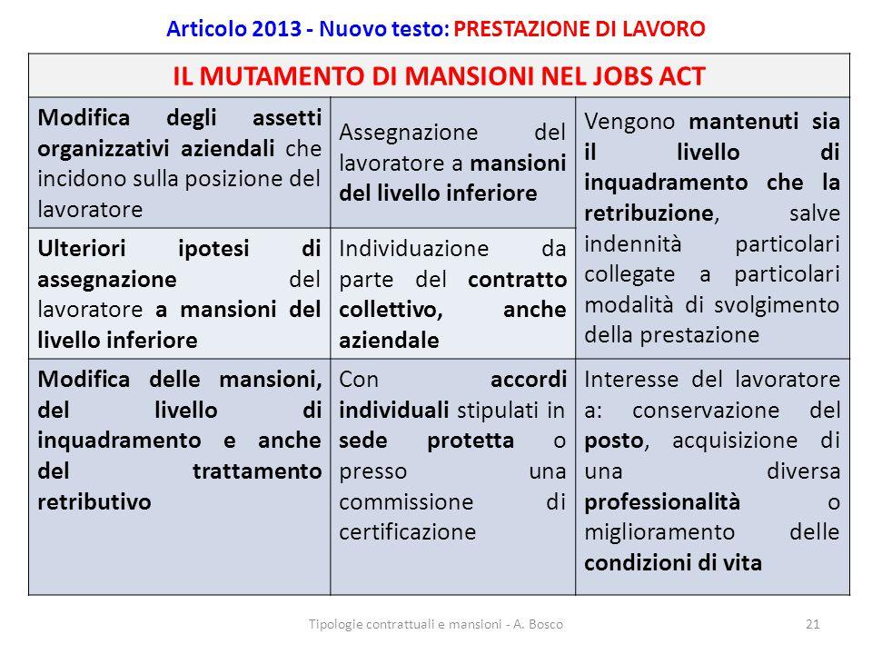 Articolo 2013 - Nuovo testo: PRESTAZIONE DI LAVORO Tipologie contrattuali e mansioni - A.