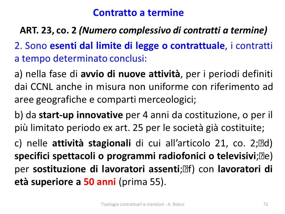 Contratto a termine ART. 23, co. 2 (Numero complessivo di contratti a termine) 2. Sono esenti dal limite di legge o contrattuale, i contratti a tempo