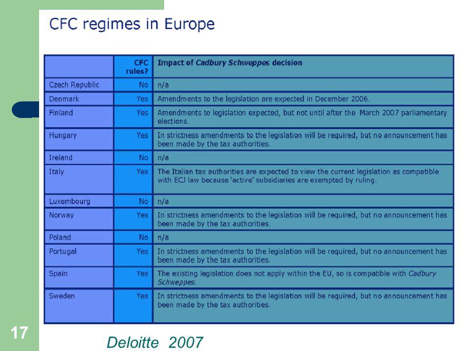 17 Deloitte 2007
