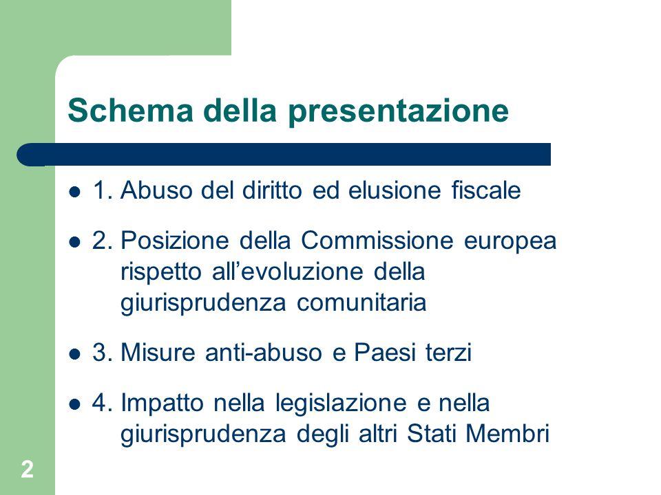 2 Schema della presentazione 1. Abuso del diritto ed elusione fiscale 2.