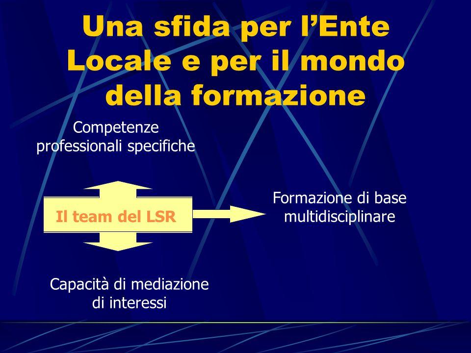 Una sfida per l'Ente Locale e per il mondo della formazione Il team del LSR Competenze professionali specifiche Formazione di base multidisciplinare Capacità di mediazione di interessi