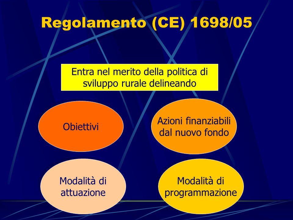 Regolamento (CE) 1698/05 Entra nel merito della politica di sviluppo rurale delineando Obiettivi Azioni finanziabili dal nuovo fondo Azioni finanziabili dal nuovo fondo Modalità di programmazione Modalità di programmazione Modalità di attuazione Modalità di attuazione