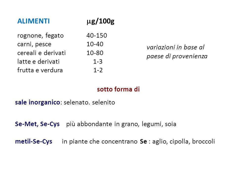 ALIMENTI  g/100g rognone, fegato 40-150 carni, pesce 10-40 cereali e derivati10-80 latte e derivati 1-3 frutta e verdura 1-2 sotto forma di sale inor