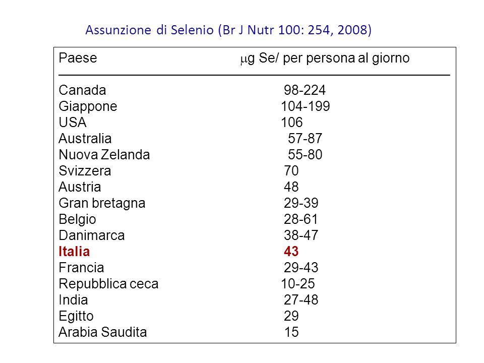 Assunzione di Selenio (Br J Nutr 100: 254, 2008) Paese  g Se/ per persona al giorno ————————————————————————————— Canada 98-224 Giappone104-199 USA10