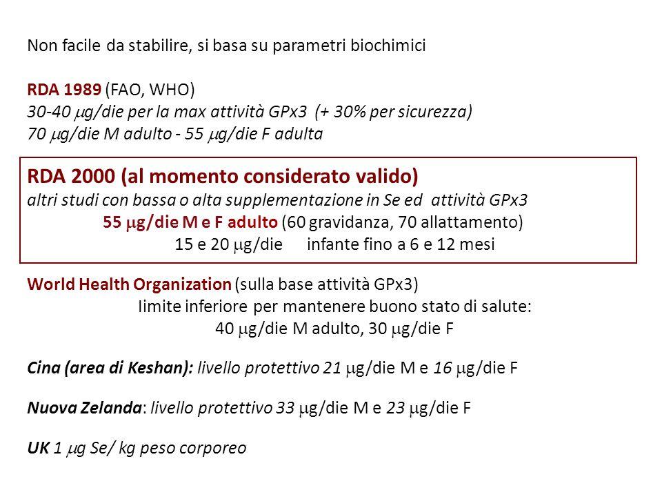 Non facile da stabilire, si basa su parametri biochimici RDA 1989 (FAO, WHO) 30-40  g/die per la max attività GPx3 (+ 30% per sicurezza) 70  g/die M