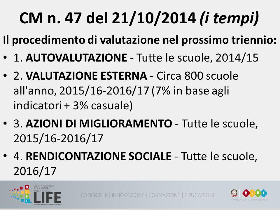 CM n. 47 del 21/10/2014 (i tempi) Il procedimento di valutazione nel prossimo triennio: 1. AUTOVALUTAZIONE - Tutte le scuole, 2014/15 2. VALUTAZIONE E