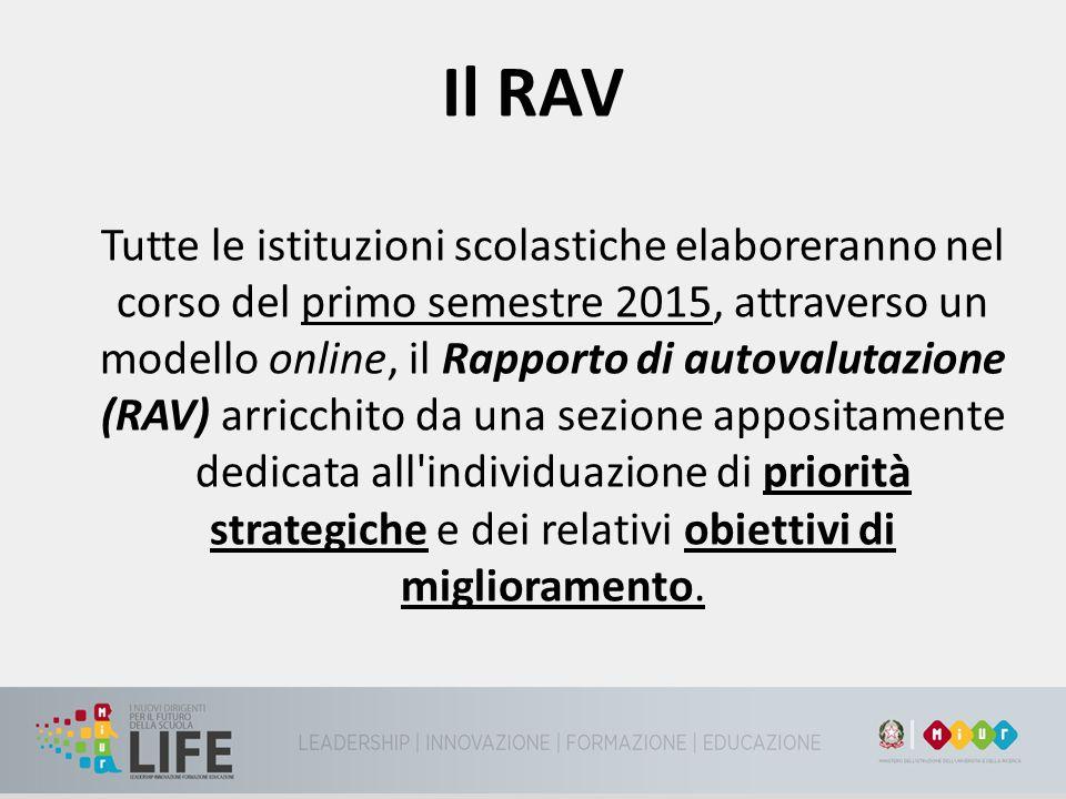 Il RAV Tutte le istituzioni scolastiche elaboreranno nel corso del primo semestre 2015, attraverso un modello online, il Rapporto di autovalutazione (