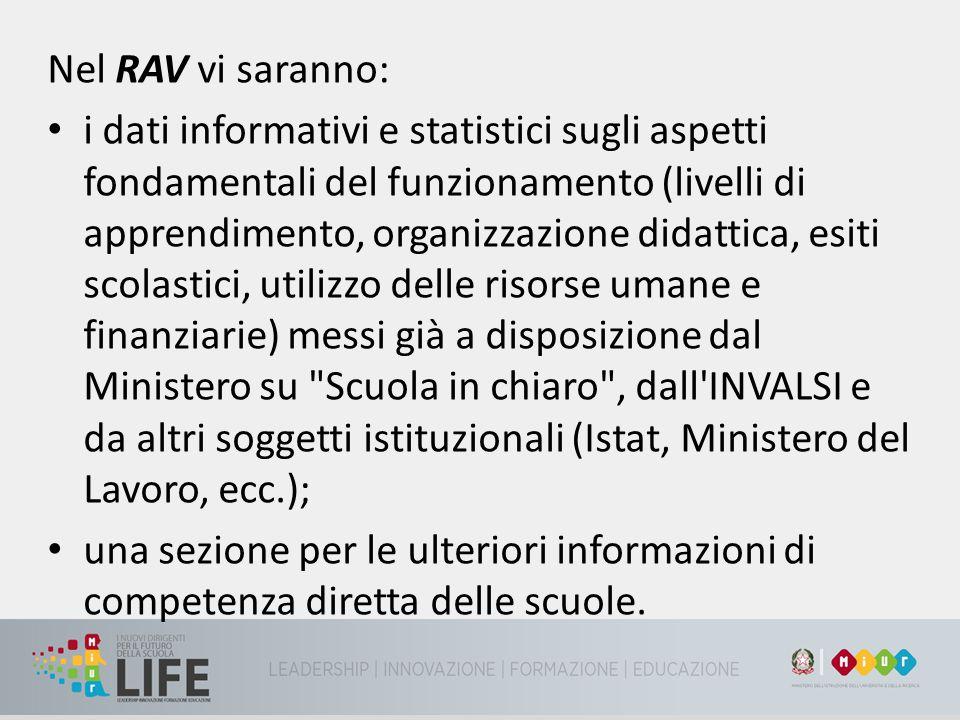 Nel RAV vi saranno: i dati informativi e statistici sugli aspetti fondamentali del funzionamento (livelli di apprendimento, organizzazione didattica,