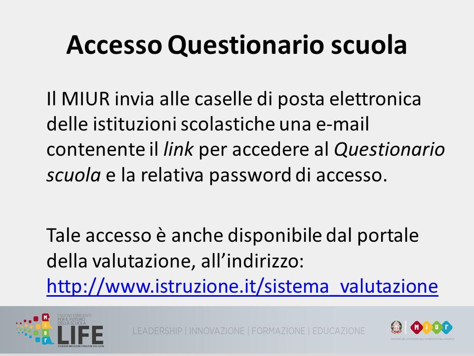 Accesso Questionario scuola Il MIUR invia alle caselle di posta elettronica delle istituzioni scolastiche una e-mail contenente il link per accedere a