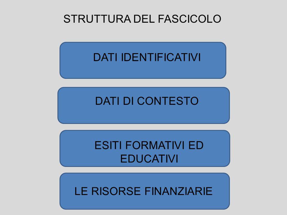 STRUTTURA DEL FASCICOLO DATI IDENTIFICATIVI DATI DI CONTESTO ESITI FORMATIVI ED EDUCATIVI LE RISORSE FINANZIARIE