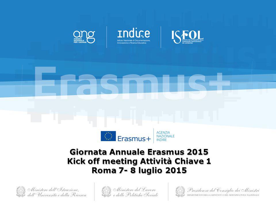 MOBILITY CONSORTIA & TRAINEESHIP Giornata annuale Erasmus+, Roma, 7.7.2015