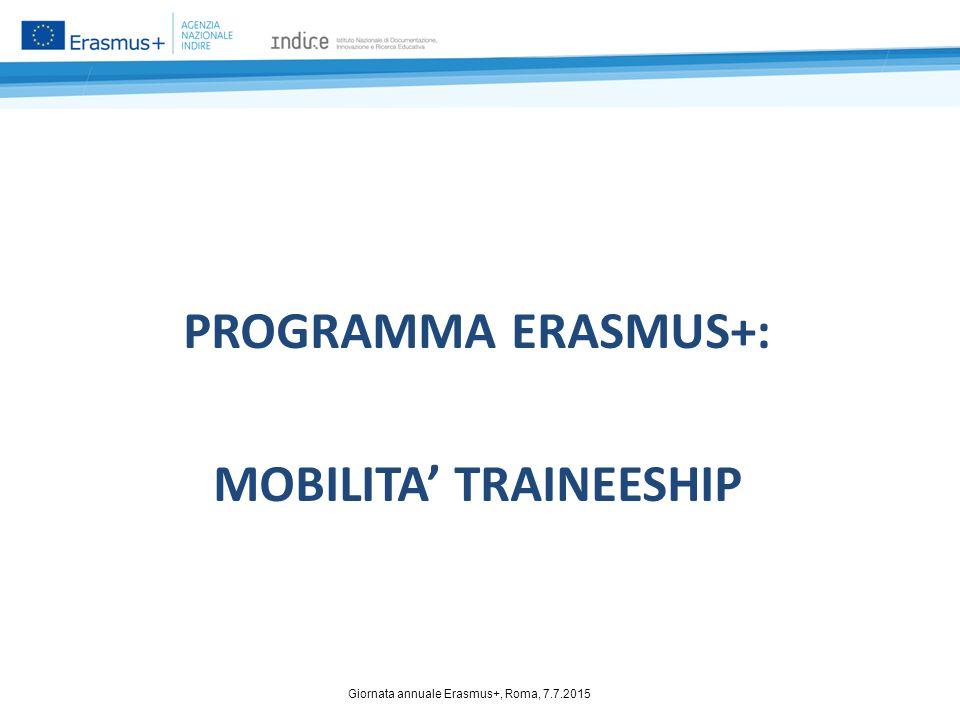 PROGRAMMA ERASMUS+: MOBILITA' TRAINEESHIP Giornata annuale Erasmus+, Roma, 7.7.2015