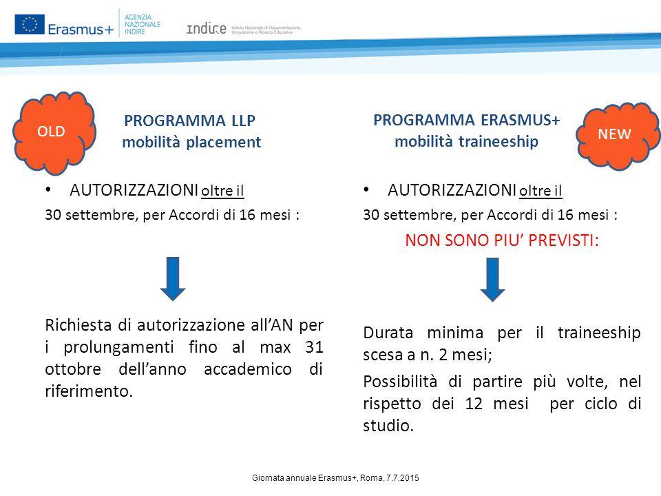 PROGRAMMA LLP mobilità placement AUTORIZZAZIONI oltre il 30 settembre, per Accordi di 16 mesi : Richiesta di autorizzazione all'AN per i prolungamenti
