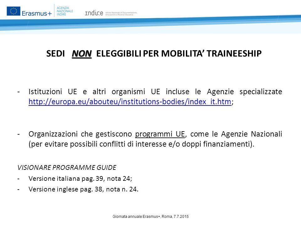 NON SEDI NON ELEGGIBILI PER MOBILITA' TRAINEESHIP -Istituzioni UE e altri organismi UE incluse le Agenzie specializzate http://europa.eu/abouteu/insti