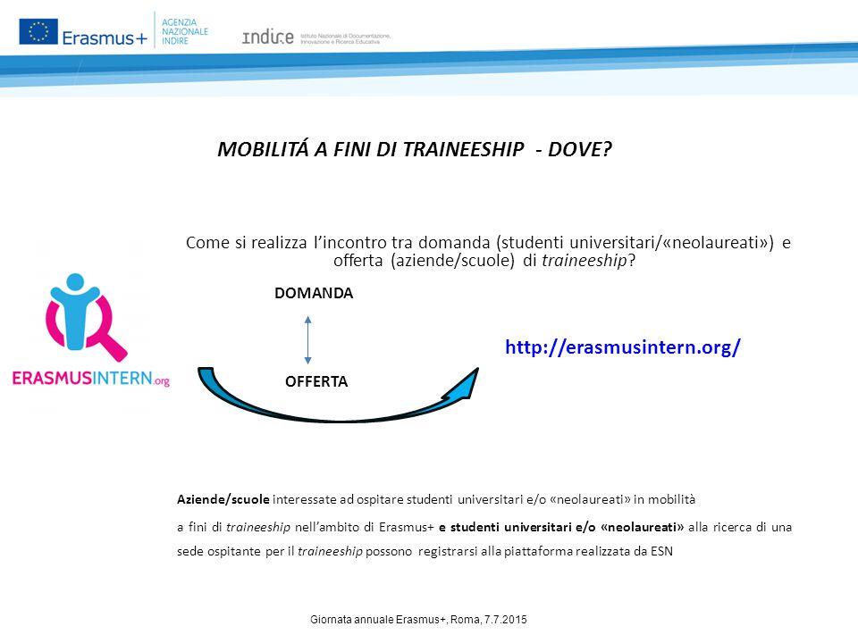 MOBILITÁ A FINI DI TRAINEESHIP - DOVE? Come si realizza l'incontro tra domanda (studenti universitari/«neolaureati») e offerta (aziende/scuole) di tra