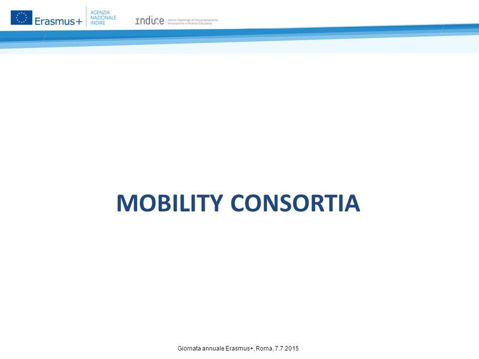 MOBILITY CONSORTIA composizione: -N.3 Organizzazioni a base legale nazionale, di cui almeno n.