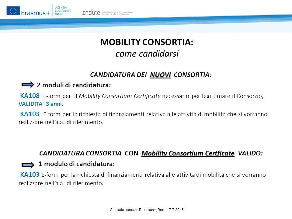 NUOVI CANDIDATURA DEI NUOVI CONSORTIA: 2 moduli di candidatura: KA108 E-form per il Mobility Consortium Certificate necessario per legittimare il Cons