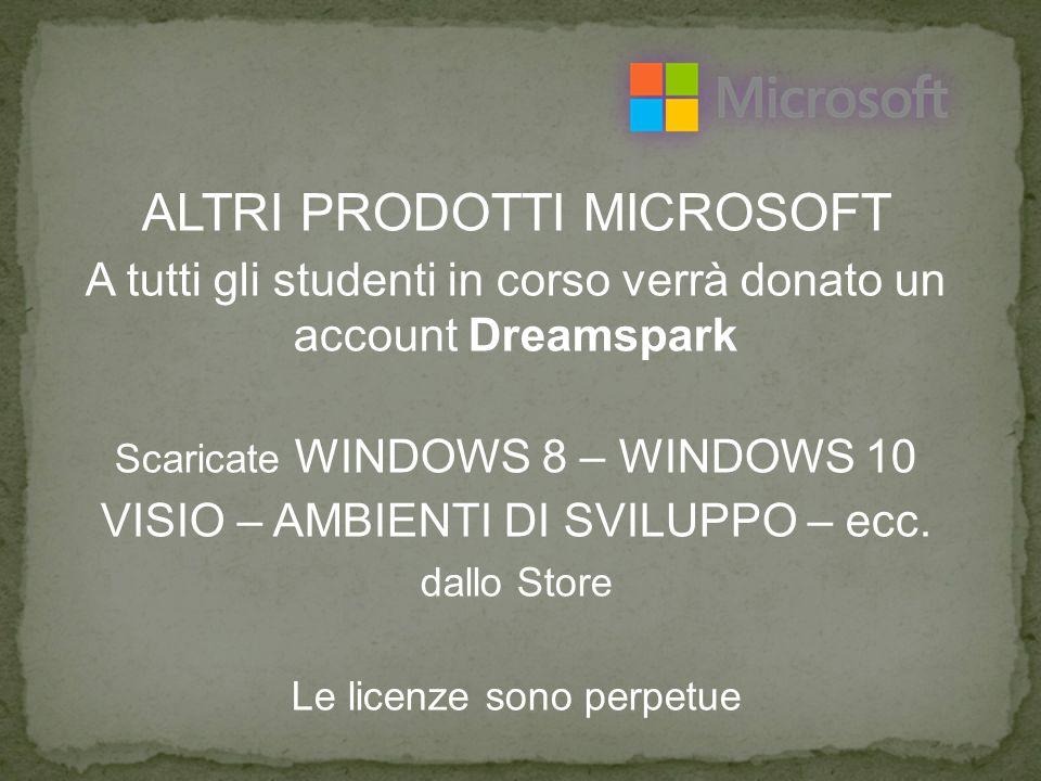 ALTRI PRODOTTI MICROSOFT A tutti gli studenti in corso verrà donato un account Dreamspark Scaricate WINDOWS 8 – WINDOWS 10 VISIO – AMBIENTI DI SVILUPPO – ecc.