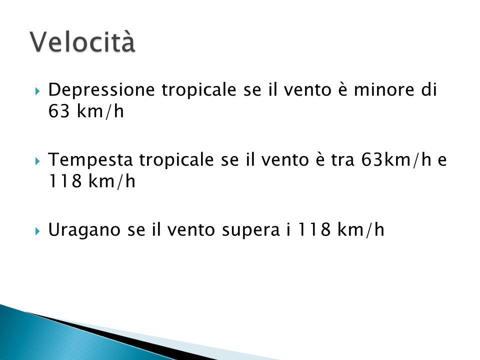  Depressione tropicale se il vento è minore di 63 km/h  Tempesta tropicale se il vento è tra 63km/h e 118 km/h  Uragano se il vento supera i 118 km/h