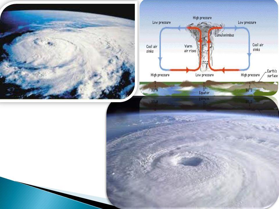  Il ciclone in metereologia è una parte atmosferica in cui la pressione atmosferica è minore (più piccola) di quella delle parti, ambienti (Umgebung) alla stessa altitudine.