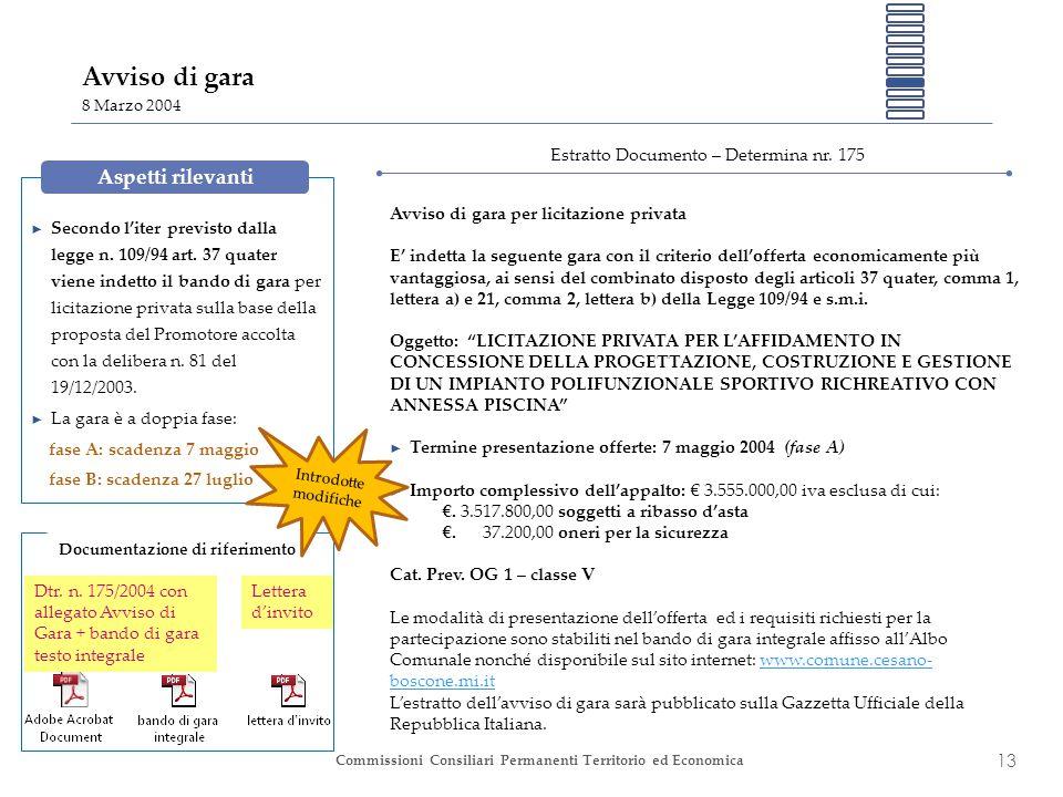 13 Commissioni Consiliari Permanenti Territorio ed Economica Avviso di gara 8 Marzo 2004 ► Secondo l'iter previsto dalla legge n.
