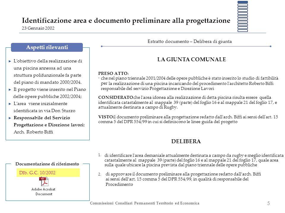 6 Commissioni Consiliari Permanenti Territorio ed Economica Avviso di sollecitazione alla formulazione di una proposta 19 febbraio 2002 ► Viene pubblicato l' avviso di sollecitazione alla formulazione di una proposta da parte di un PROMOTORE.