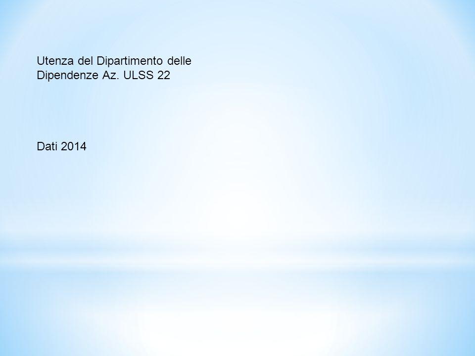 Utenza del Dipartimento delle Dipendenze Az. ULSS 22 Dati 2014
