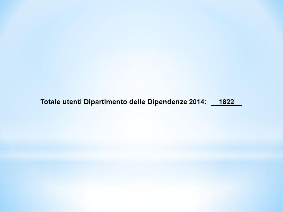 Totale utenti Dipartimento delle Dipendenze 2014: __1822__