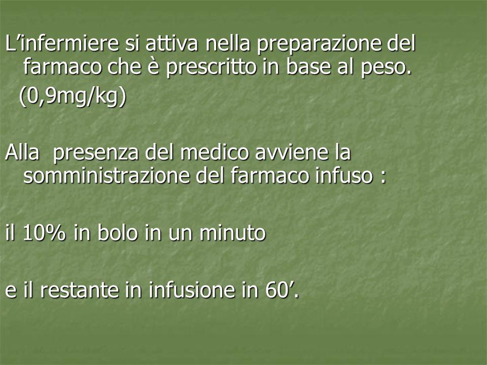 L'infermiere si attiva nella preparazione del farmaco che è prescritto in base al peso. (0,9mg/kg) (0,9mg/kg) Alla presenza del medico avviene la somm