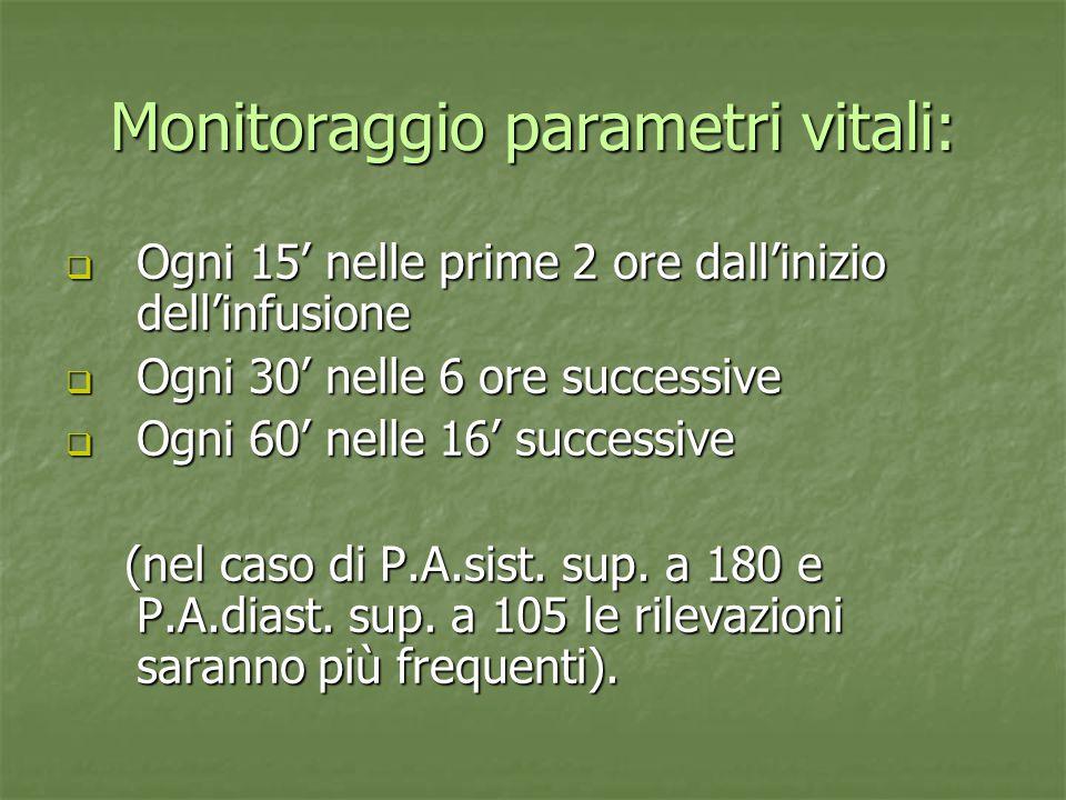 Monitoraggio parametri vitali:  Ogni 15' nelle prime 2 ore dall'inizio dell'infusione  Ogni 30' nelle 6 ore successive  Ogni 60' nelle 16' successive (nel caso di P.A.sist.